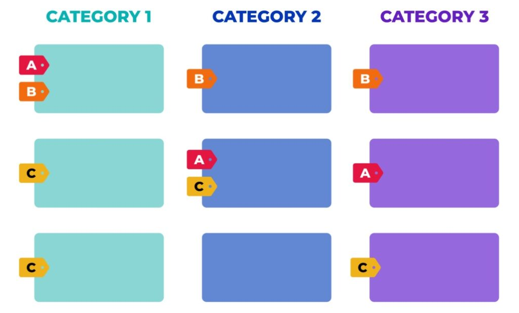 website category structure